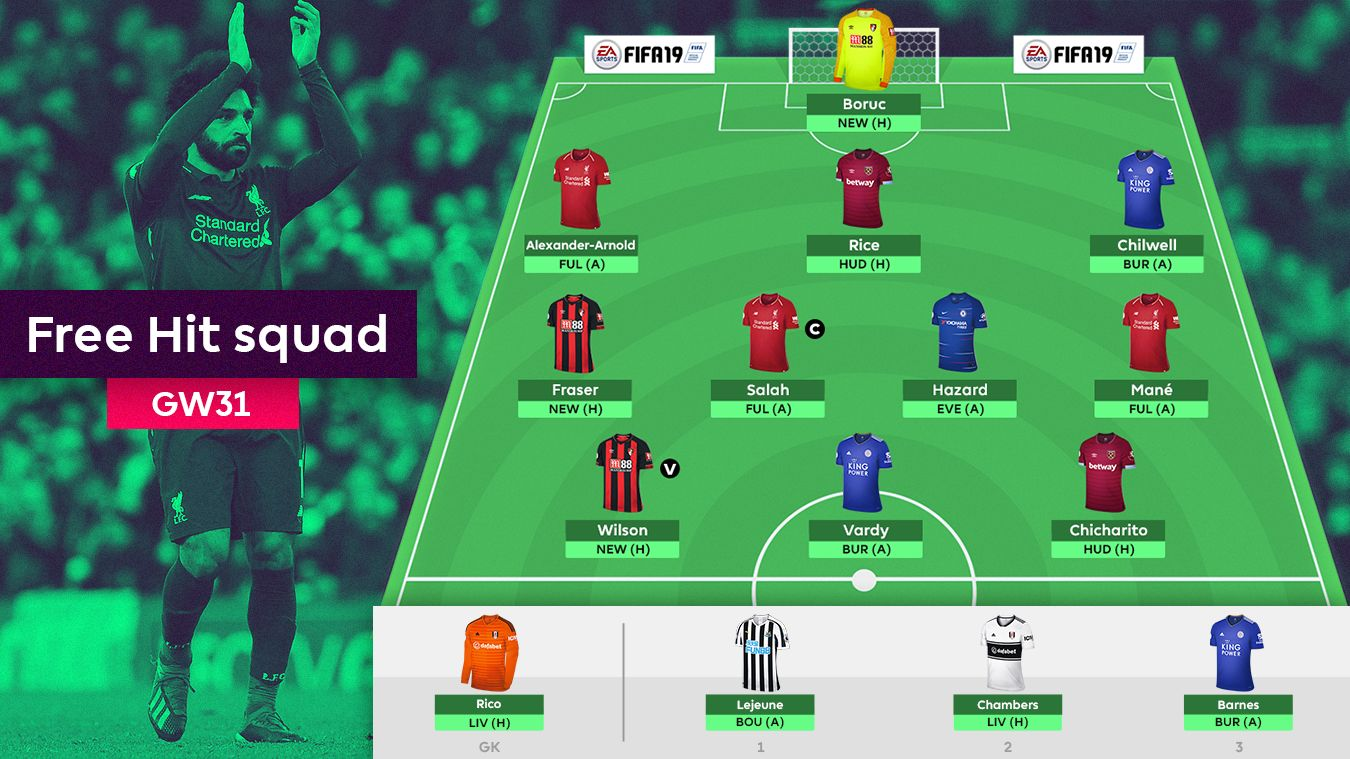 The Scout's Free Hit squad for GW31