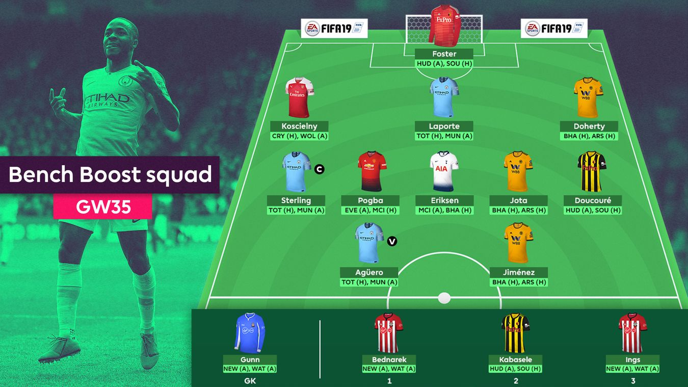 Gameweek 35 Bench Boost squad