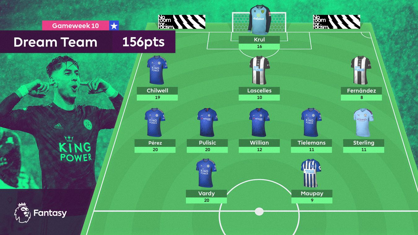 GW10 Dream Team