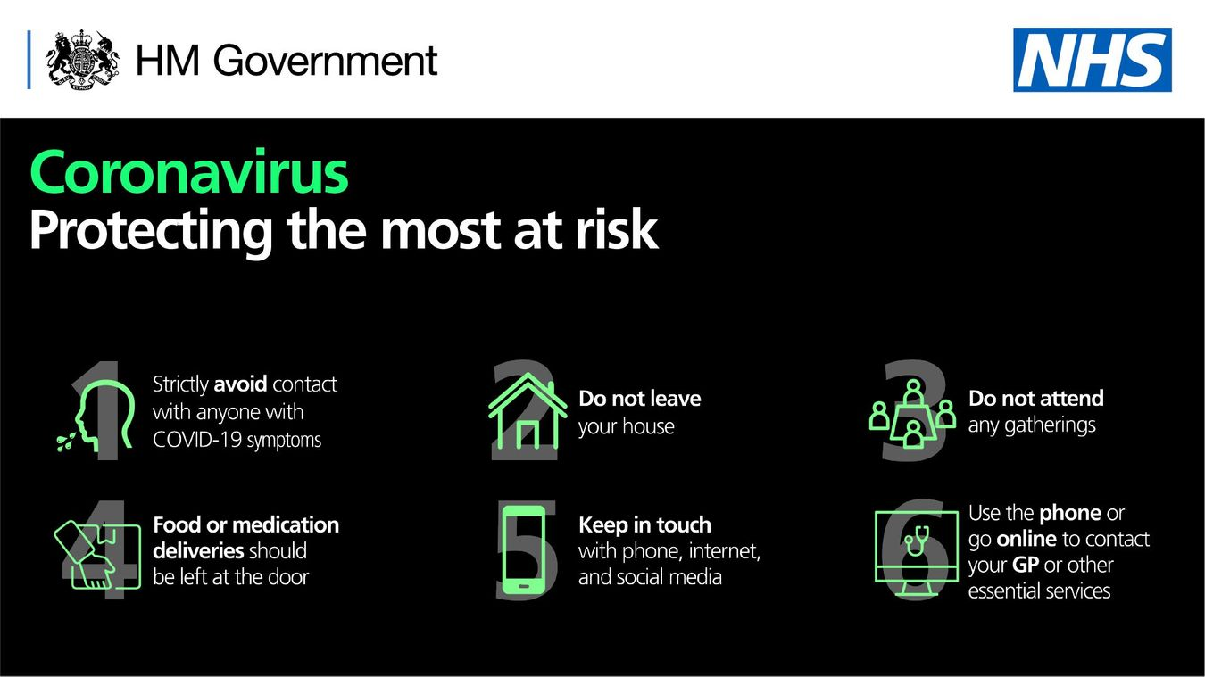 NHS Coronavirus advice - Protecting the most at risk