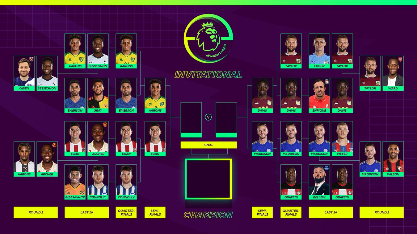 ePL Invitational: Route to the final