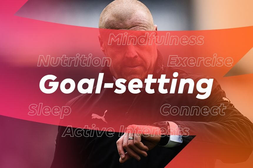 Goal-setting Cover Images