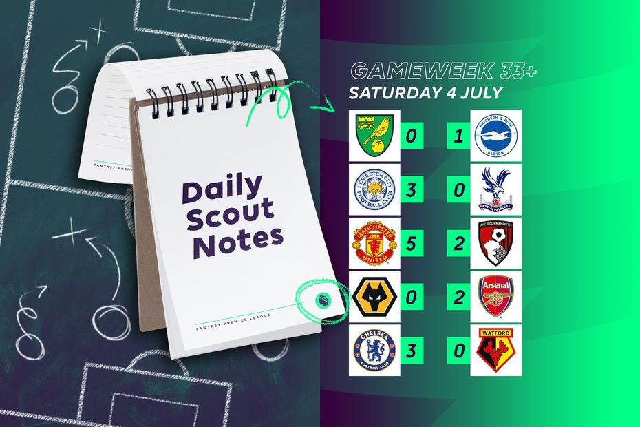 Scout Daily Notes, Saturday 4 July