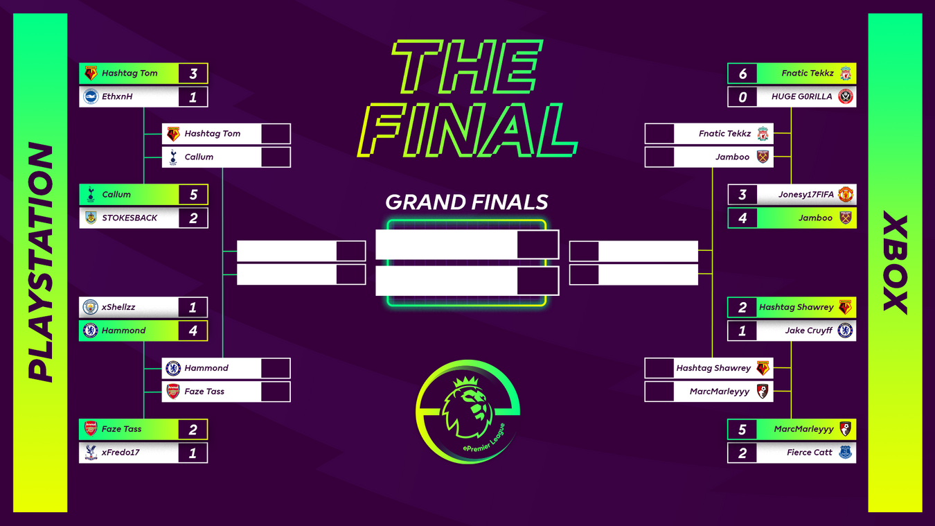 ePL_Final_Bracket NEW
