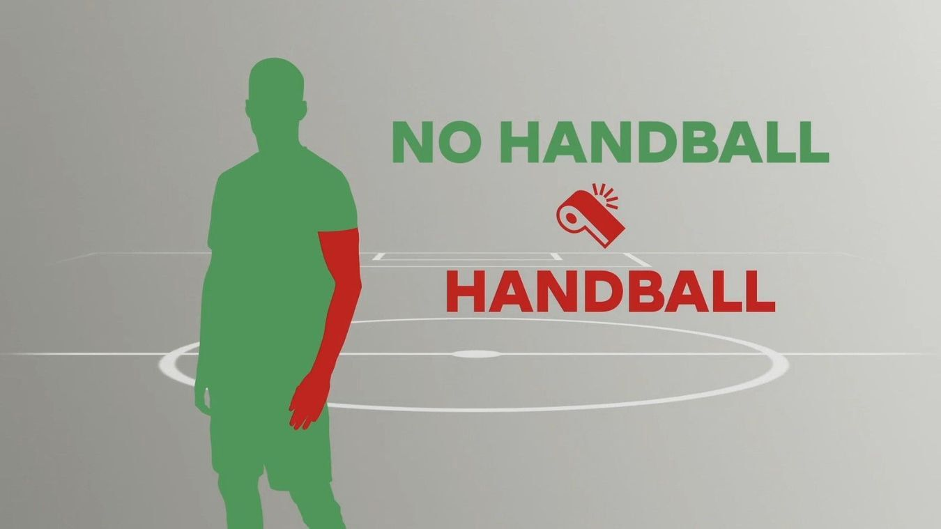 Handball guidelines