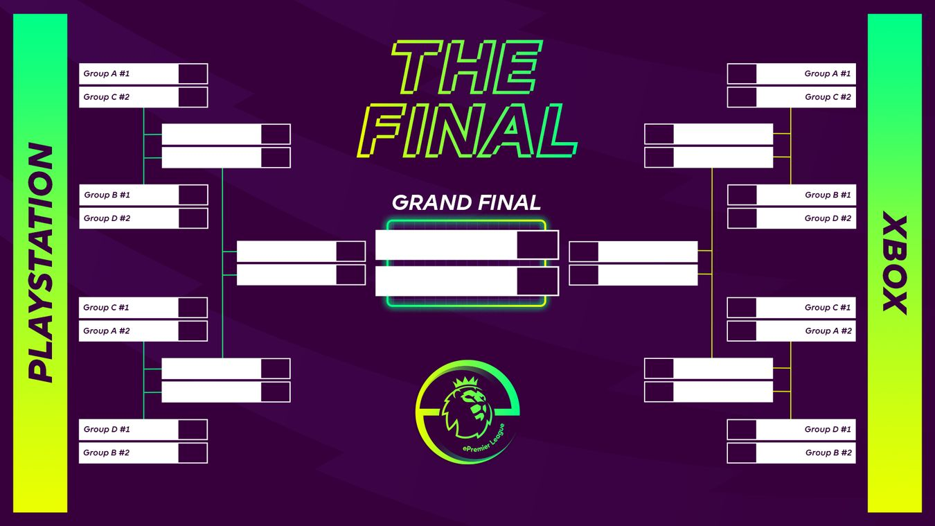 2020/21 ePL knockout stages format