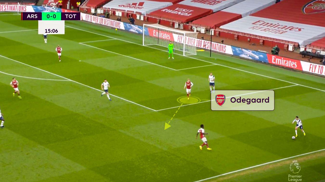 Martin Odegaard, Arsenal