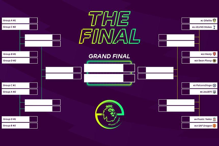 ePL-2021-FinalsBrackets