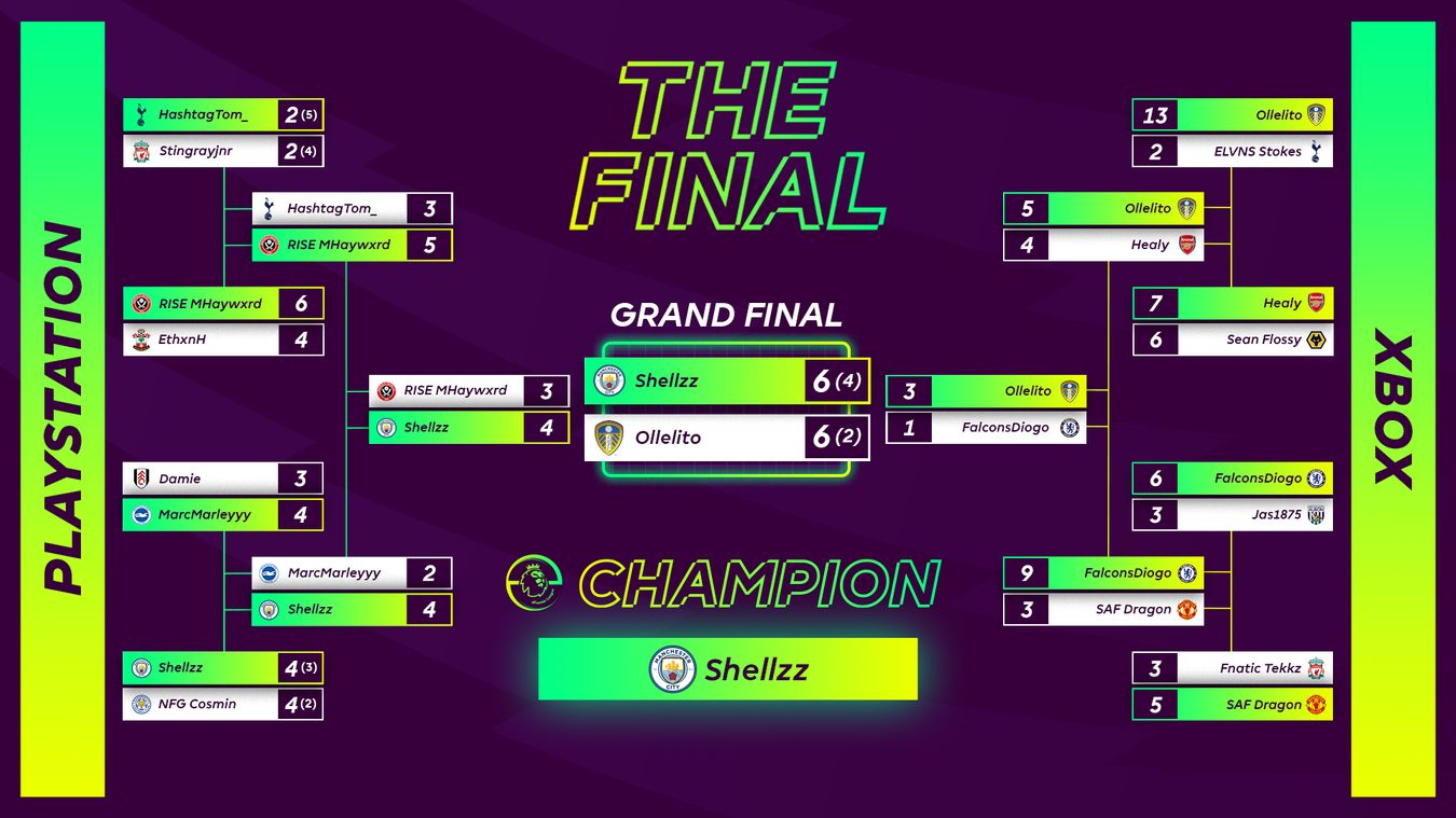 The route to the ePL Grand Final