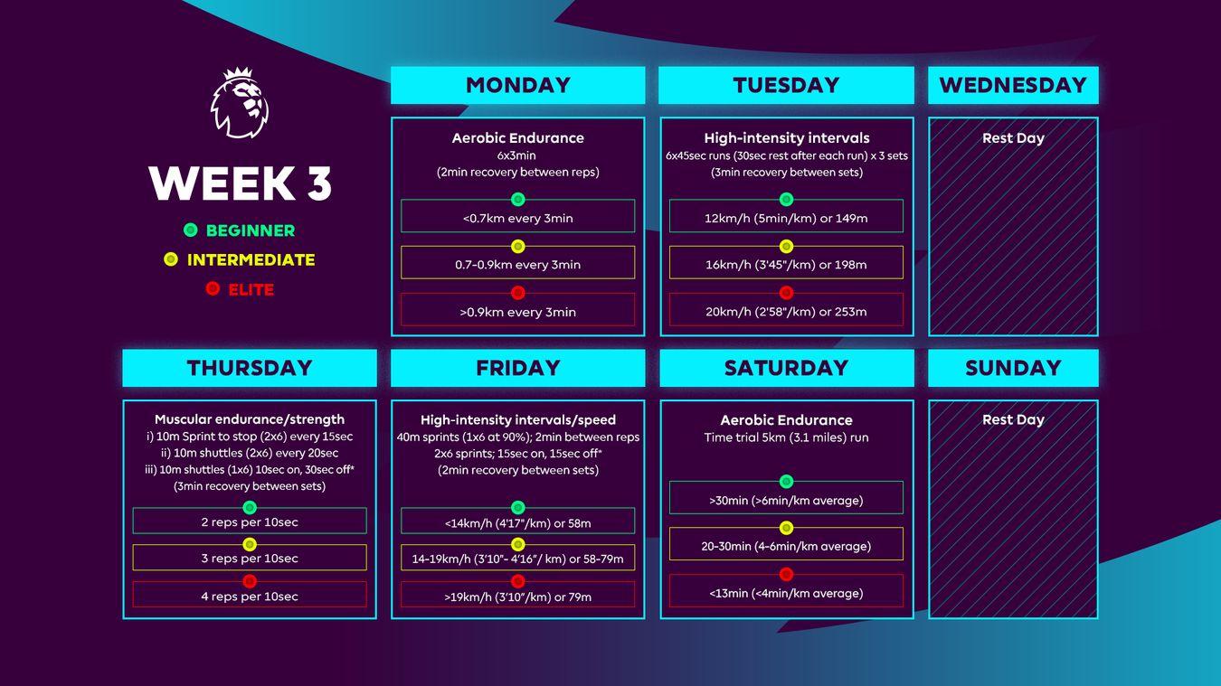 Frankie's weekly plan Week 3
