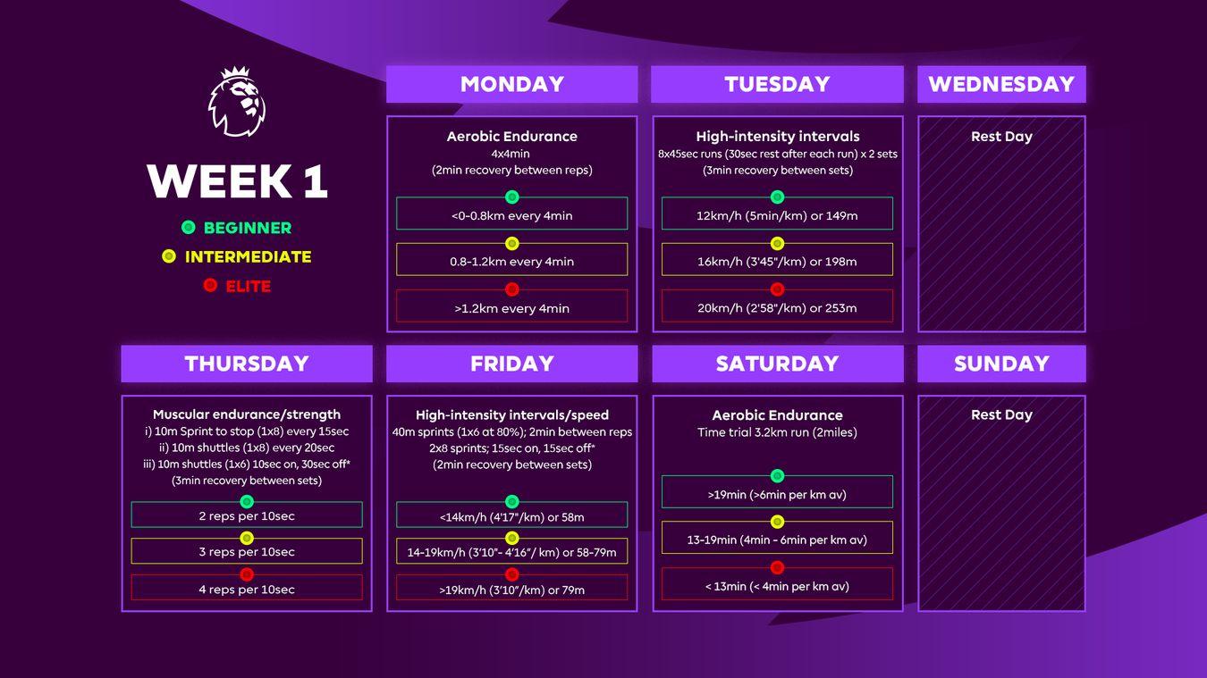 Frankie Hunter's Weekly plan Week 1
