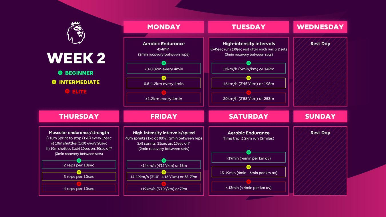 Frankie's weekly plan Week 2