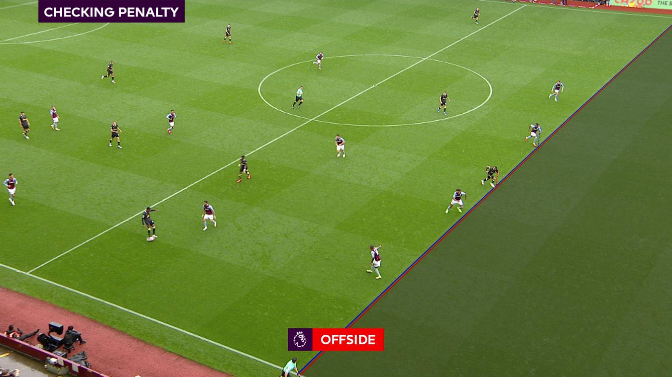 Aston Villa vs Newcatle - Offside grab
