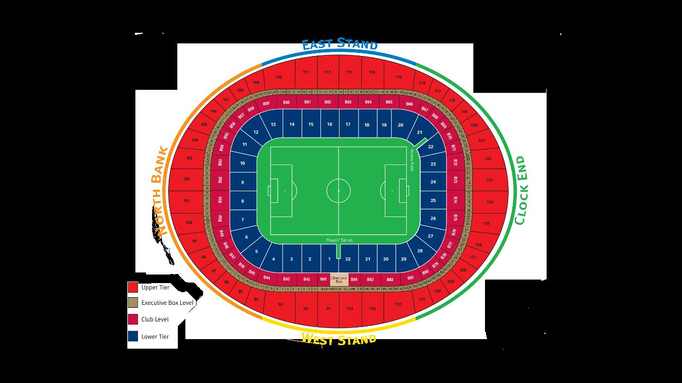 Emirates Stadium Arsenal Fc Info Map Premier League