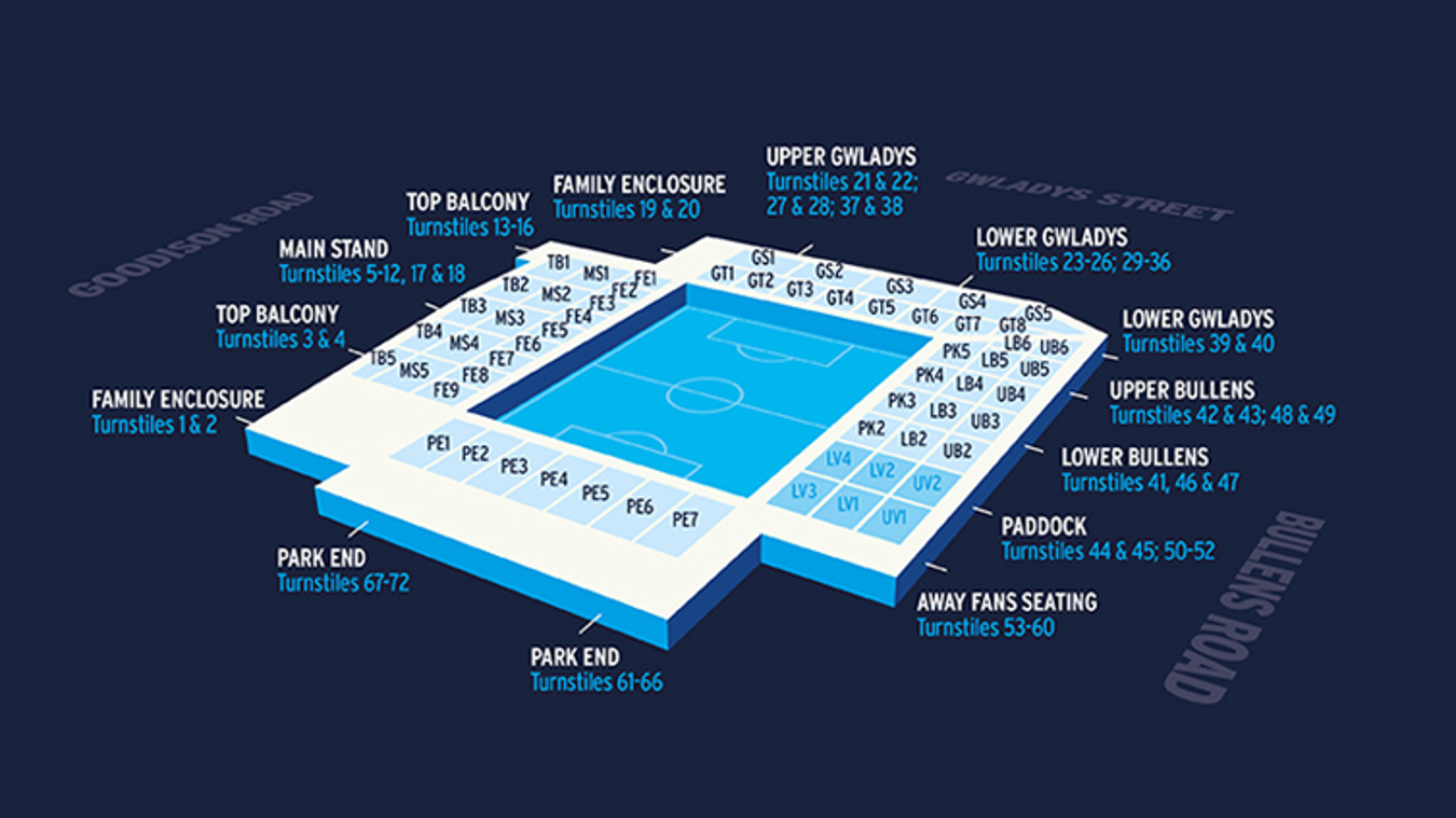 Goodison Park Everton Fc Info Map Premier League