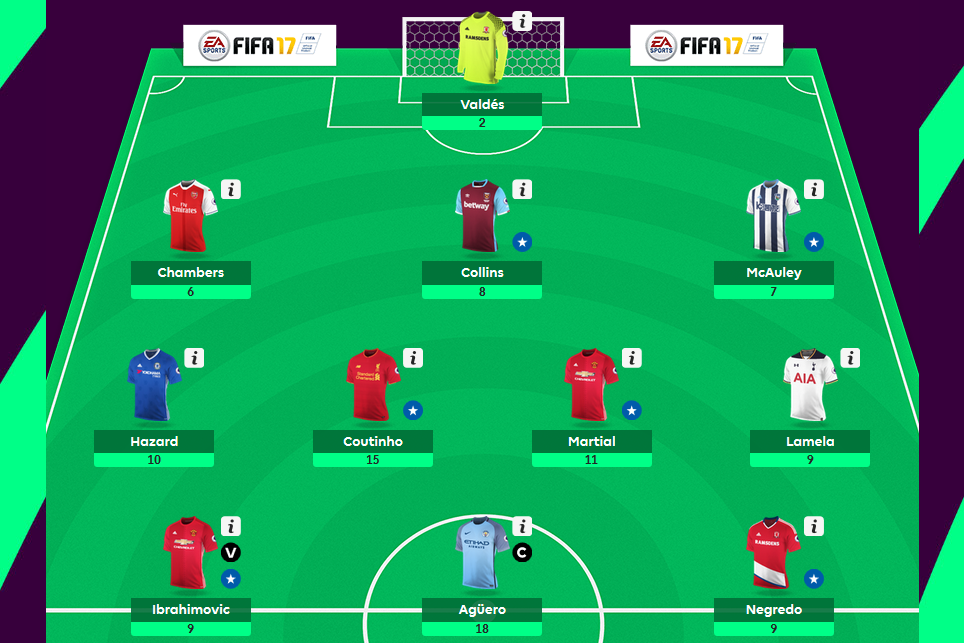 fpl-manager-of-GW1-1617