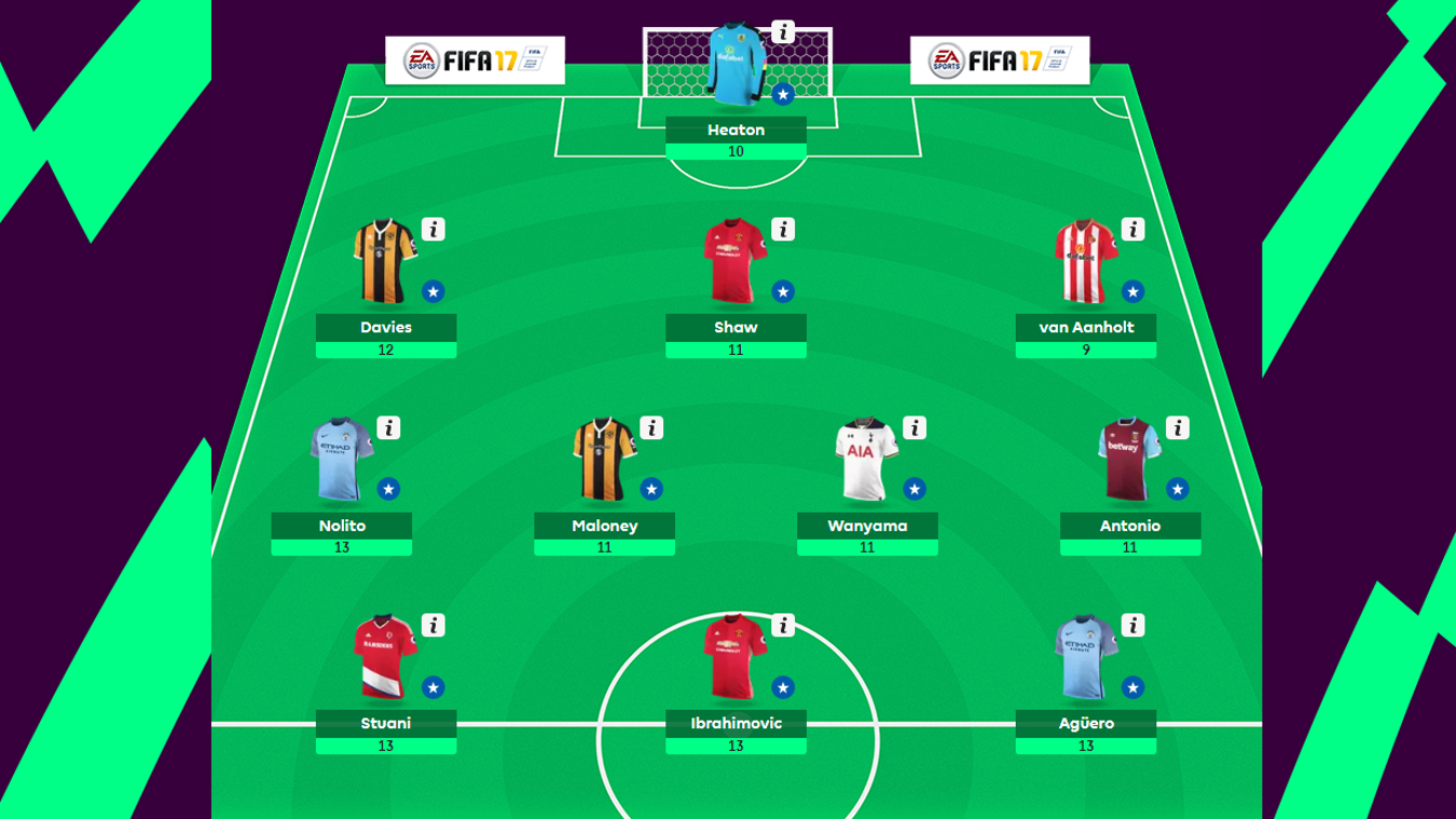 Gameweek 2 Dream Team