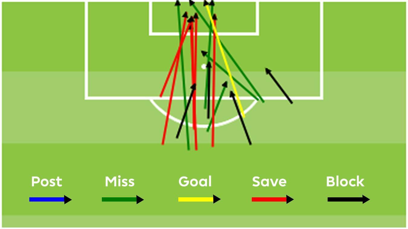 Talking Tactics Sunderland defensive prowess.jpg