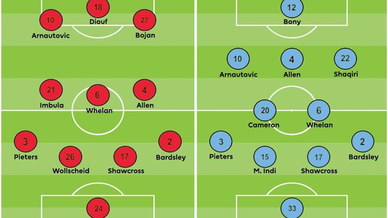 Talking Tactics: Stoke v Swansea