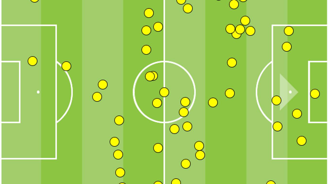 Allen touch map v Sunderland.png