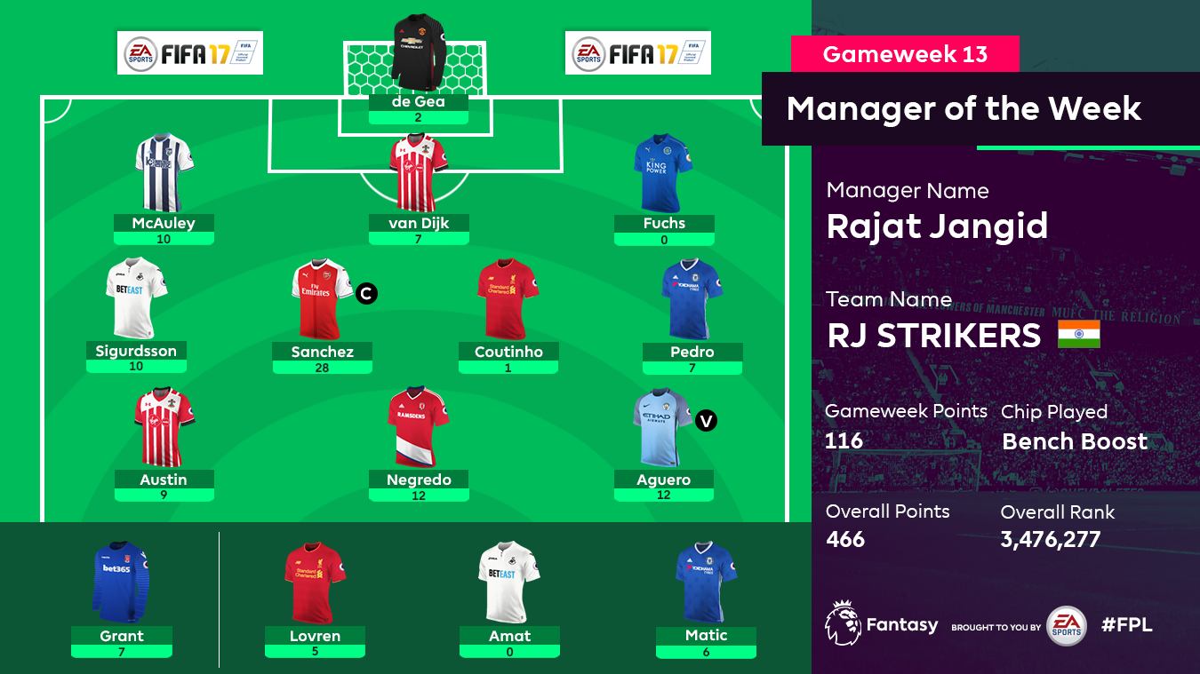 FPL Gameweek 13 Manager of the Week