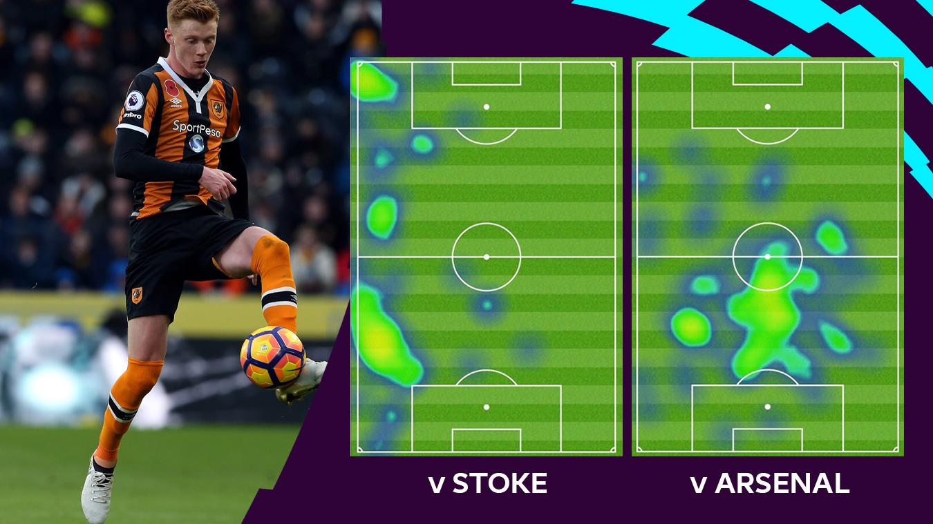 Sam Clucas heat map against Stoke and Arsenal