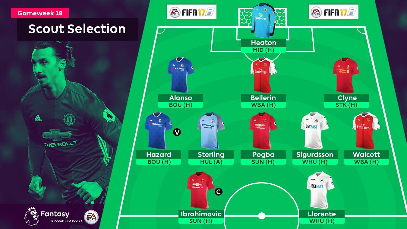 Scout Selection, Gameweek 18