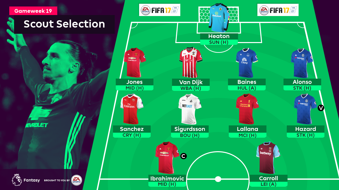 FPL Gameweek 19 Scout Selection