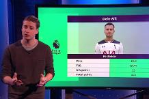FPL Daily Update: GW21 #1