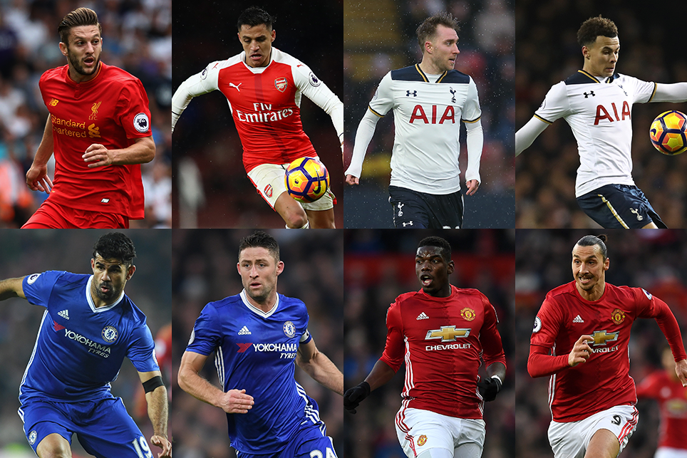 EA Sports Player of the Month December nominees