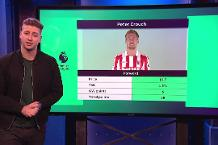 FPL Daily Update: GW21 #6