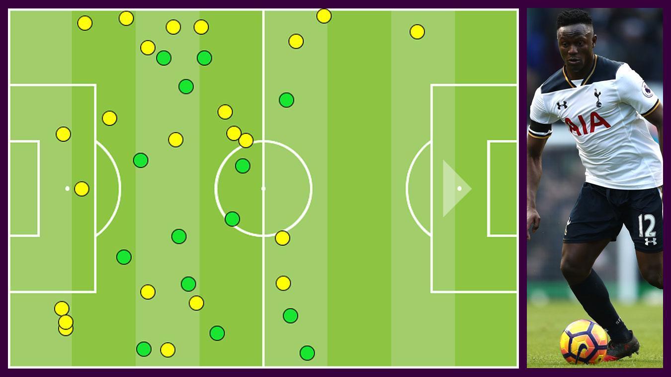 Talking Tactics: Man City v Spurs