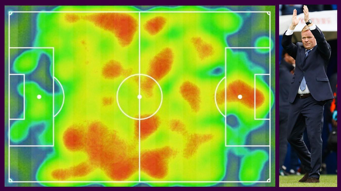 Everton at West Brom heatmap (36-90mins)