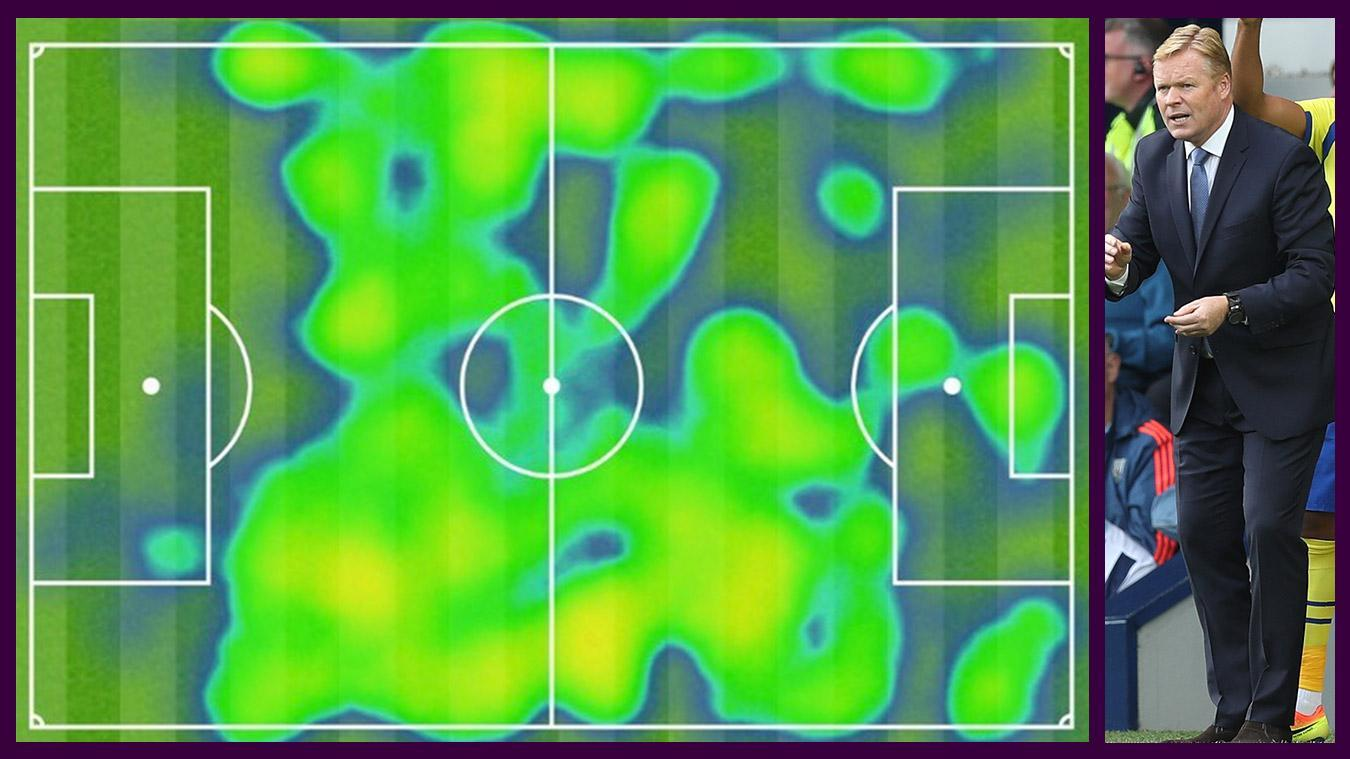 Everton heatmap at West Brom (1-35 mins)