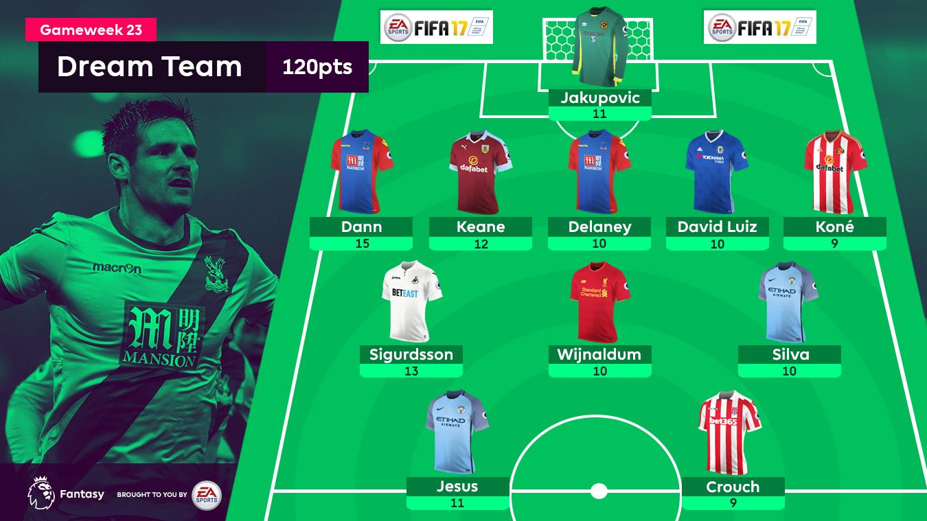 FPL Gameweek 23 Dream Team