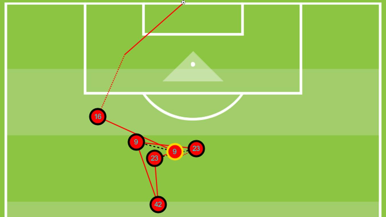 Martin Olsson goal v LEI
