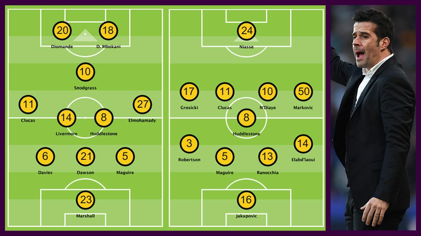 Talking Tactics, Hull under Marco Silva