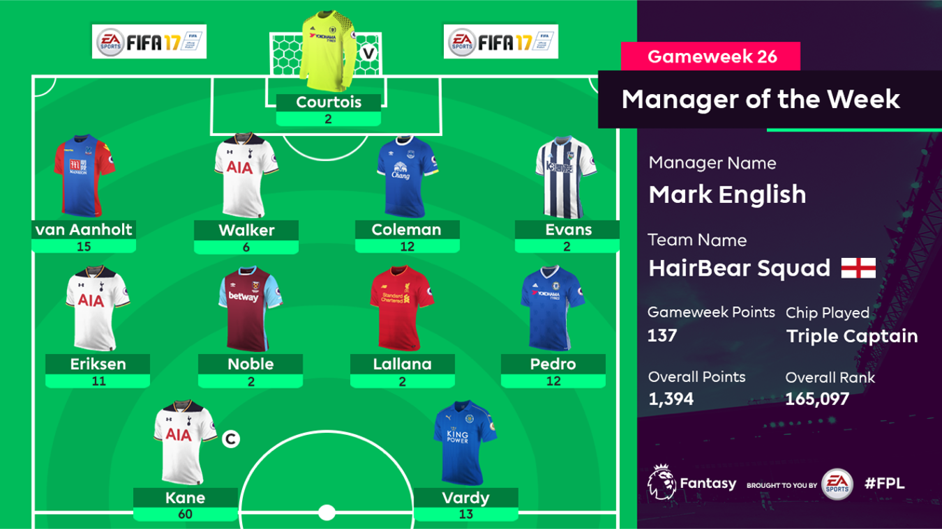 A graphic of the team of the FPL Manager of the Week for Gameweek 26, which was Courtois, Van Aanholt, Walker, Coleman, Evans, Eriksen, Noble, Lallana, Pedro, Kane and Vardy