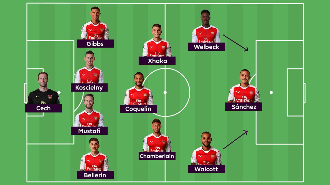 A graphic of a possible 4-3-3 Arsenal set-up of Cech, Bellerin, Mustafi, Koscielny, Gibbs, Coquelin, Oxlade-Chamberlain, Xhaha, Walcott, Welbeck, Sanchez
