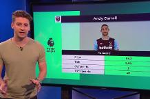 FPL Daily Update: GW27 #6