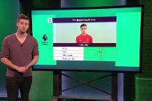 FPL Daily Update: GW31 #1