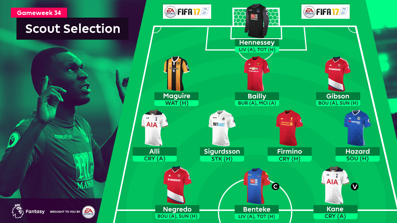 A graphic of the FPL Scout Selection for Gameweek 34