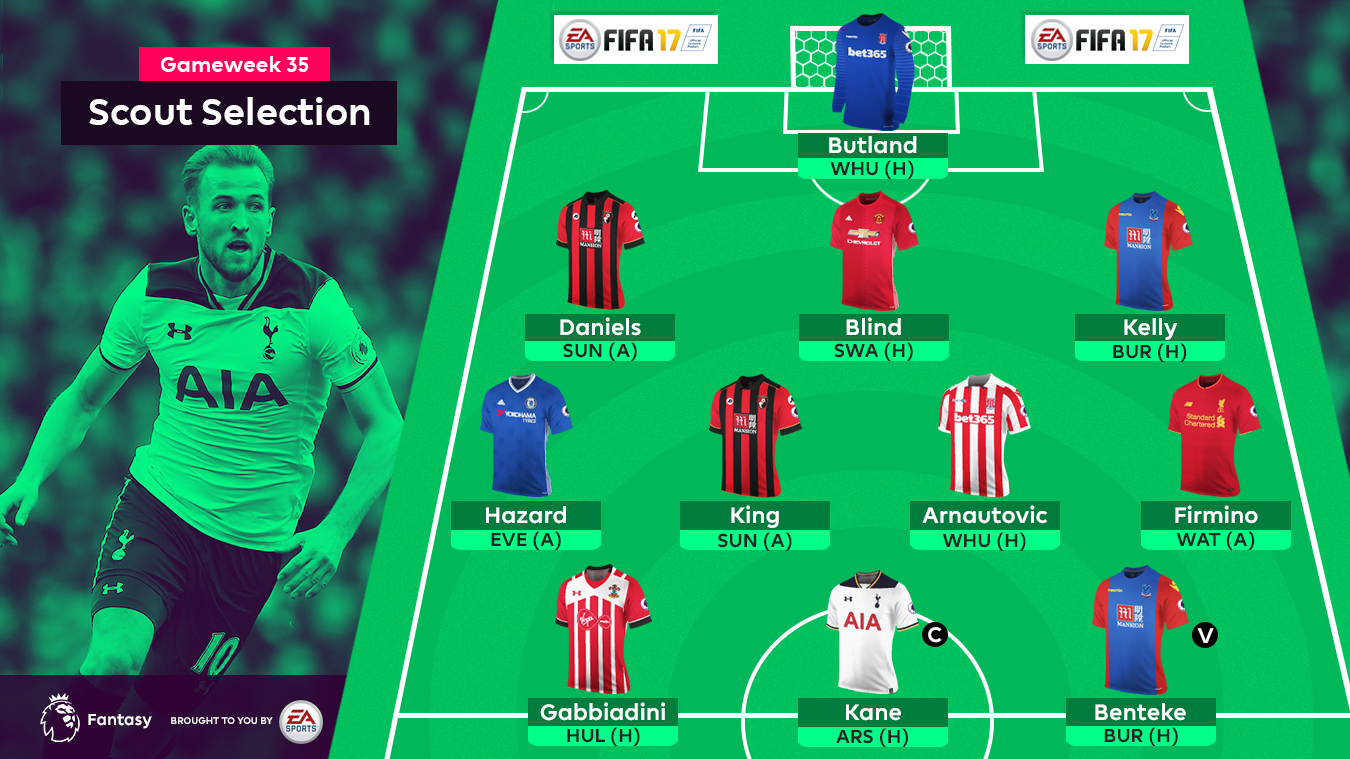 A graphic of the FPL Gameweek 35 Scout Selection