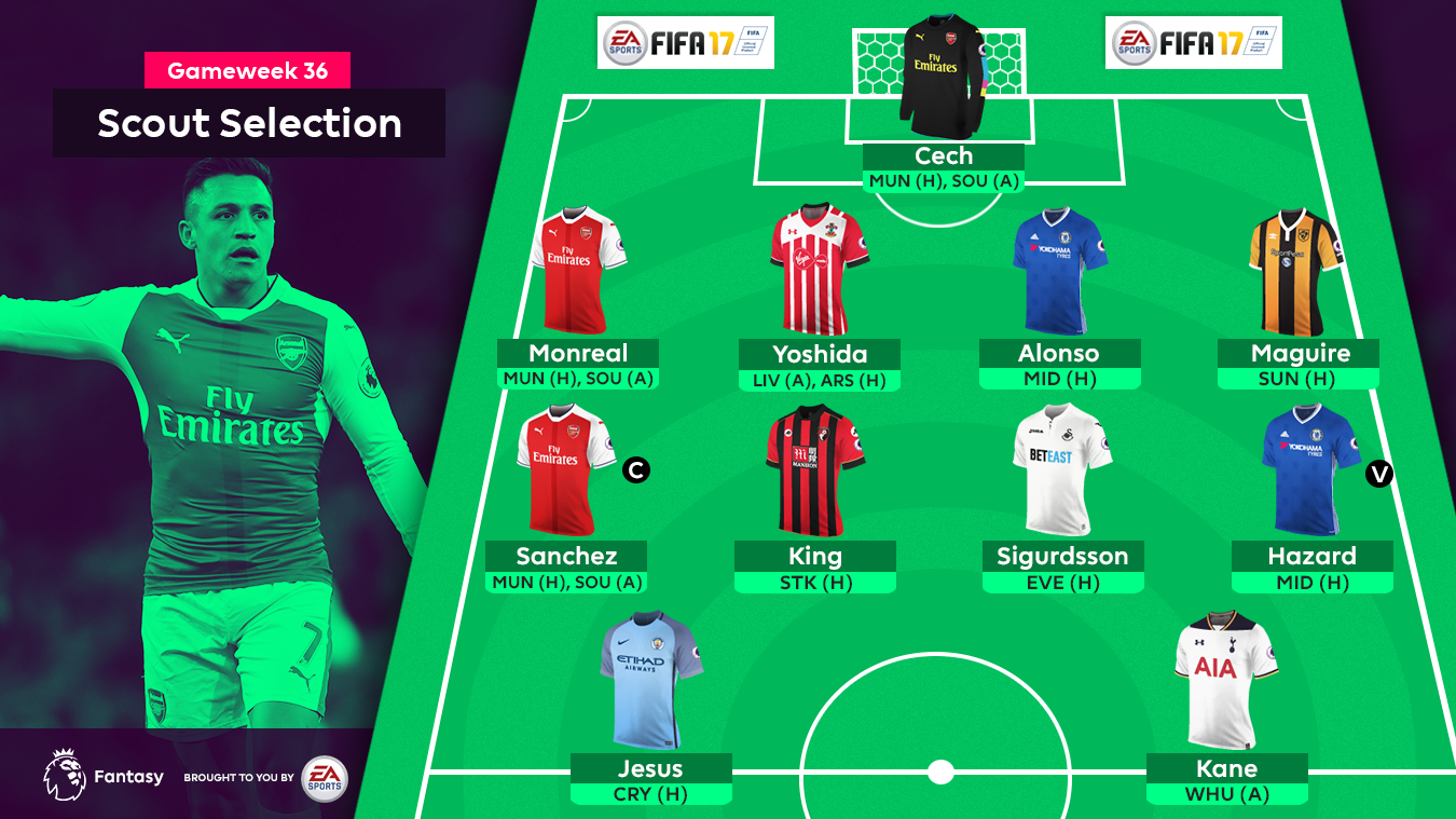 A graphic of the FPL Gameweek 36 Scout Selection