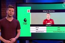 FPL Daily Update: GW37 #6