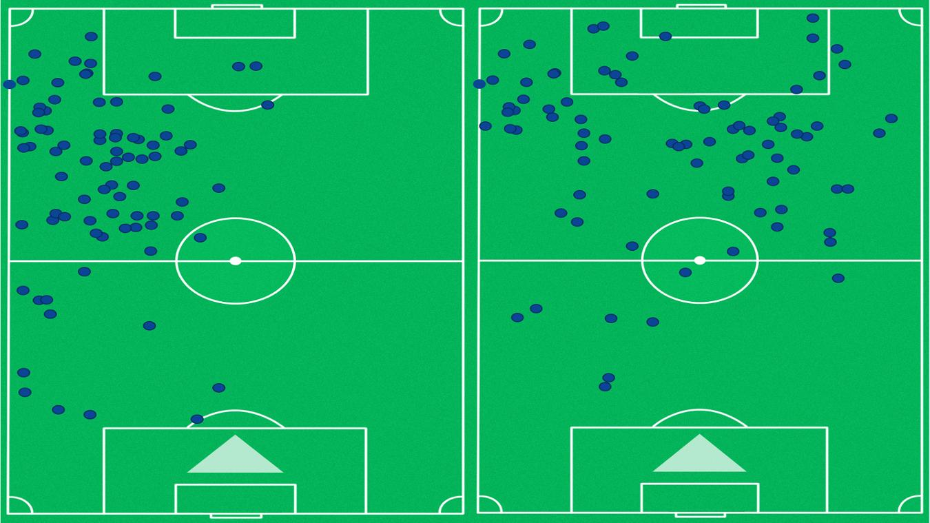 Graphic of Eden Hazard freedom v West Ham (Matchweek 1) and Sunderland (Matchweek 38)