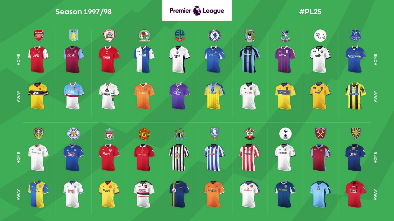 Premier League Home and Away shirts: 1997/98