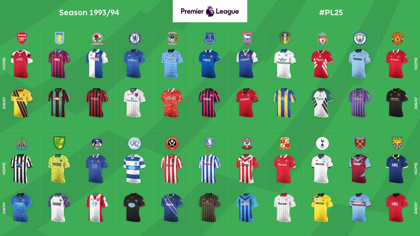 Premier League Home and Away shirts: 1993/94