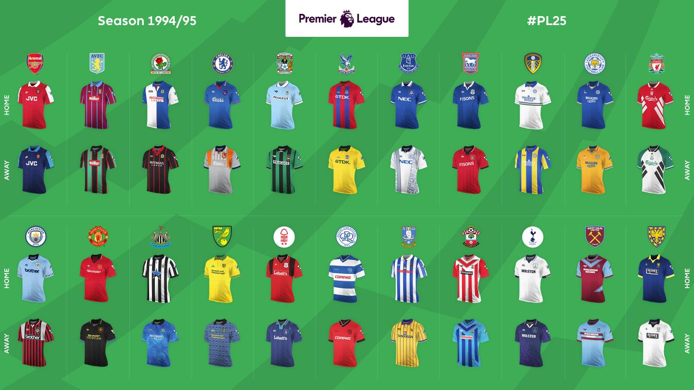 Premier League Home and Away shirts: 1994/95