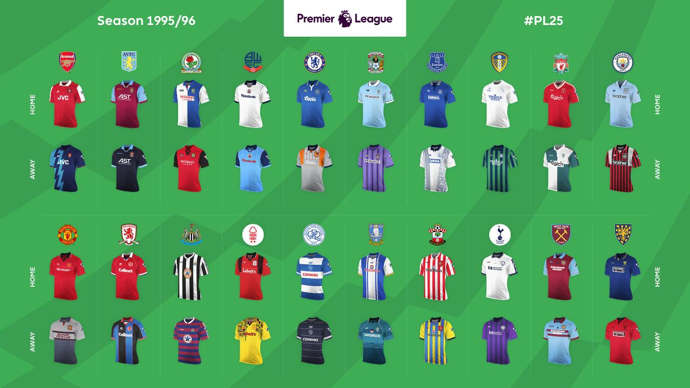 Premier League Home and Away shirts: 1995/96